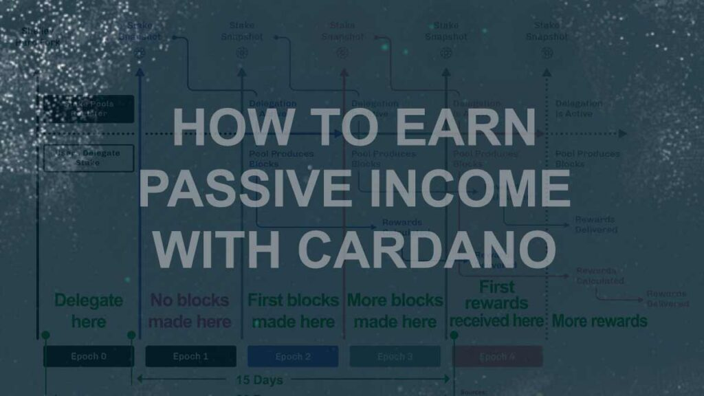 How to earn passive income with Cardano